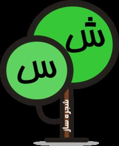 لوگوی شجره ساز